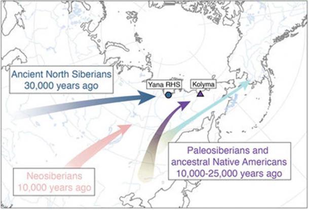 Diferentes grupos se han mezclado y migrado en toda Siberia en Rusia y en América del Norte durante los últimos 40,000 años. Imagen: Martin Sikora /Nature