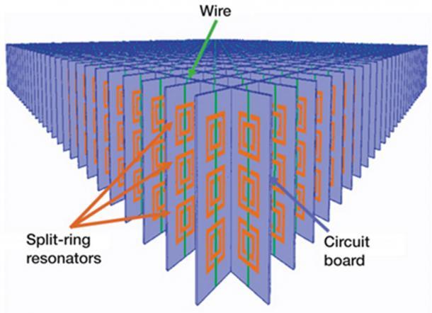 Ejemplo de una configuración de metamaterial. (Dominio publico)