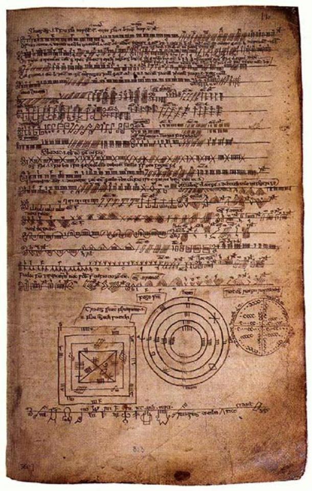 Ejemplo del antiguo gaélico irlandés en el Libro de Ballymote, que explica los guiones de Ogham. (Dominio publico)