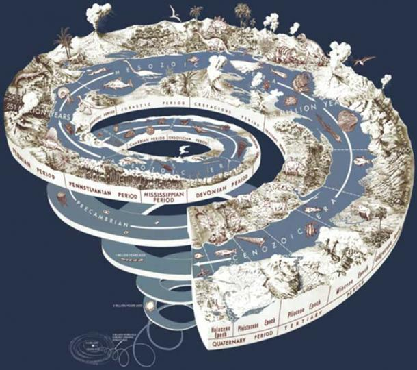 Espiral del tiempo geológico. (Dominio público)