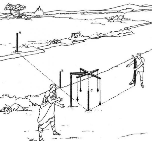 Groma fueron las herramientas antiguas utilizadas por los agrimensores romanos para medir ángulos precisos en la tierra con fines de planificación. (GROMA / Facebook)