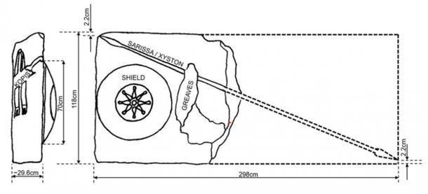 Las características y dimensiones del Bloque Star-Shield muestran cómo la caballería sarissa o xyston (un tipo de lanza utilizada por Alejandro Magno) puede usarse para inferir la longitud original del Bloque. (Diagrama de Andrew Chugg)