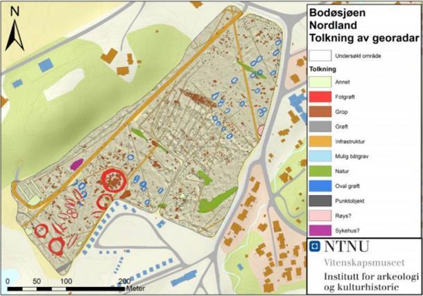 Una interpretación de los datos del georadar de los campos nevados de Bodøsjøen en Noruega, que muestra los túmulos funerarios y otros restos. (Museo de la Universidad NTNU)