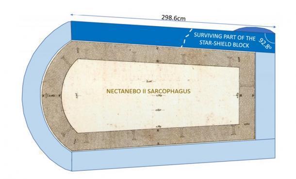 Vista en planta que muestra cómo el Bloque Star-Shield se ajustó al sarcófago Nectanebo II como parte de una carcasa exterior esculpida. (Diagrama de Andrew Chugg)
