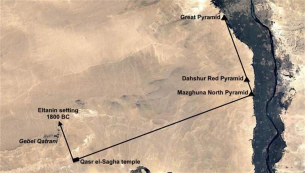 Mapa que muestra la geometría del paisaje que une el templo de Qasr el-Sagha con el escenario de la estrella Eltanin en 1800 a.C., la pirámide Mazghuna Norte y tanto la Pirámide Roja de Dahshur como la Gran Pirámide de Giza. Crédito: Google Earth / Andrew Collins