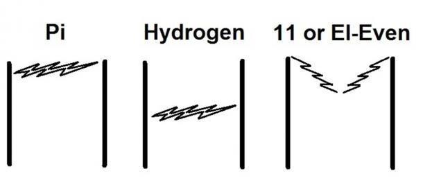La similitud entre 3 de los símbolos más importantes del planeta tierra.