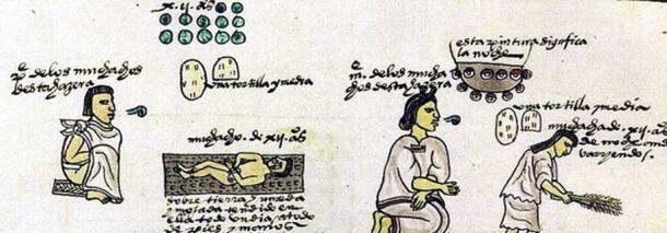En esta escena del Codex Mendoza, un padre le enseña a su hijo de doce años el arte de la guerra y una madre le enseña a su hija los deberes de la casa, con los padres hablantes indicados por el glifo del rollo. (Dominio público)