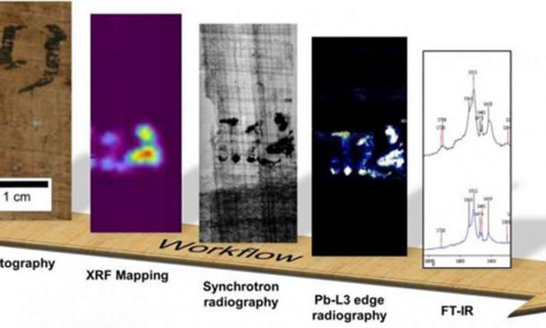 Varios métodos de prueba revelaron la tinta previamente invisible en el papiro Elefantino. (Helmholtz-Zentrum Berlin)