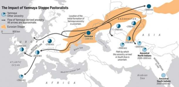 La Edad de Bronce extendió la ascendencia pastoralista esteparia de Yamnaya a dos subcontinentes: Europa y Asia del Sur. (Ciencia / Uso justo)