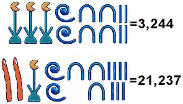 En matemática egipcia, los múltiplos de estos valores se expresaron repitiendo el símbolo tantas veces como fuera necesario. (BbcNkl / CC BY-SA 4.0)