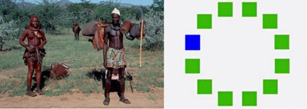 """Izquierda: Pastores tribales de Namibia que participaron en el experimento de color Himba. (CC BY-SA 3.0) Derecha: prueba de color de Dustin Stevenson titulada """"El último término de color"""", 25/4/2013)."""