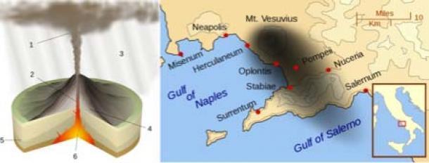 A la izquierda: erupción pliniana: 1: penacho de ceniza, 2: conducto de magma, 3: caída de ceniza volcánica, 4: capas de lava y ceniza, 5: estrato, 6: cámara de magma. A la derecha: Pompeya y otras ciudades afectadas por la erupción del Monte Vesubio. La nube negra representa la distribución general de ceniza y ceniza. Se muestran las líneas modernas de la costa. (Izquierda, CC BY-SA 4.0/ Derecha, CC BY-SA 3.0)
