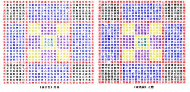 Una reducción china simplificada y el original, de la poesía del patrón Xuanji Tu de Su Hui. (Giftagger / CC BY-SA 3.0)