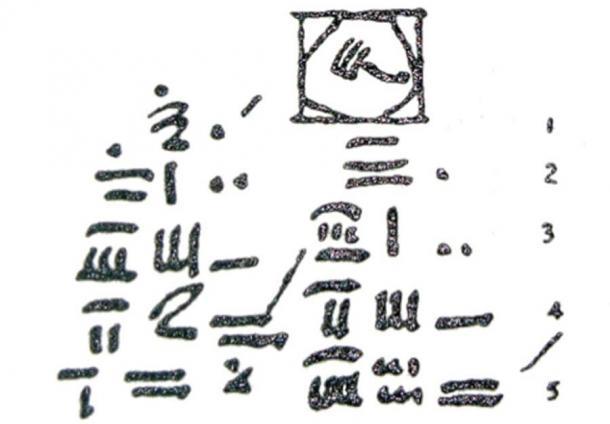 Problema matemático egipcio del papiro Rhind. (Bakha ~ commonswiki / Dominio público)