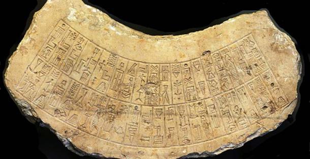 Muestra de una tablilla acadia descubierta en Mesopotamia. (Rama / CC BY-SA 2.0)