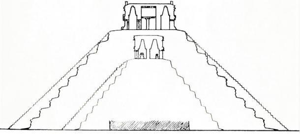 Dibujo que muestra la pirámide más pequeña dentro de Kukulcán. (A. Ruz Lhuilier (1967) / proporcionado por el autor)
