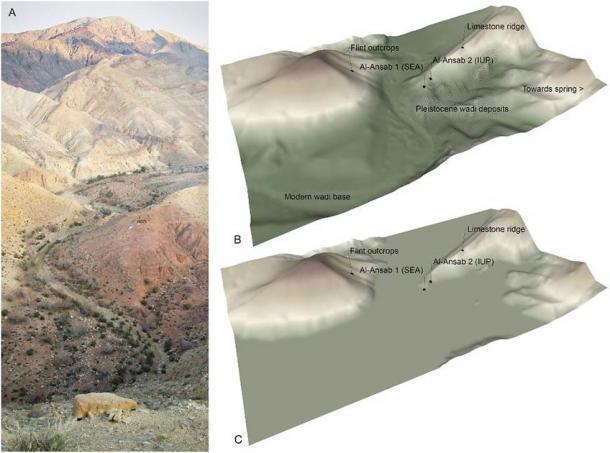 Contexto topográfico de los sitios arqueológicos de Al-Ansab. (A) Vista de Wadi Sabra desde el sur. Observe el sitio de excavación de Al-Ansab 1 en el centro de la fotografía - (B) Imagen de elevación DTM de la localidad de Al-Ansab (aspecto sur a norte) - (C) Modelo de elevación DTM de la situación topográfica hace unos 38.000 años, en el momento del asentamiento de Al-Ansab 1 ubicado en el borde de una amplia llanura aluvial fluvial. (Richter et al, 2020 / PLOS ONE)
