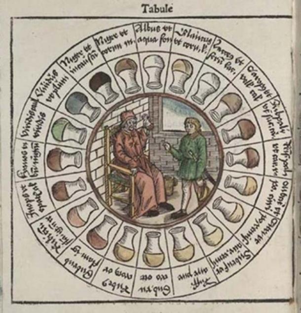 Una rueda de orina medieval. (OnlineRover)