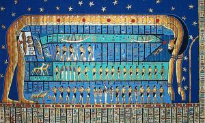 Portada-Nut, la antigua diosa egipcia del cielo, arqueándose sobre la tierra. Las figuras humanas representan estrellas y constelaciones. Public Domain