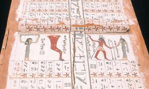 Portada - Detalle de una tabla astronómica del antiguo Egipto datada en el Imperio Medio. Fuente: GPL