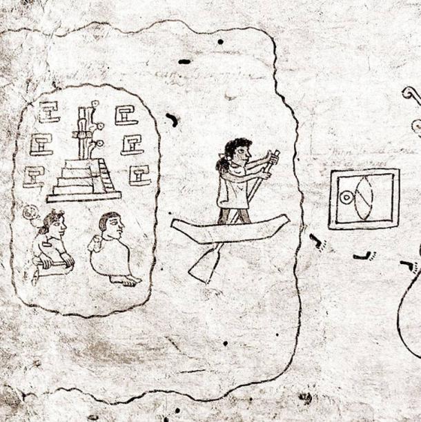 Los mexicas parten de Aztlán. Del Codex Boturini del siglo XVI. Creado por una mano azteca desconocida en el siglo XVI. (Dominio público)