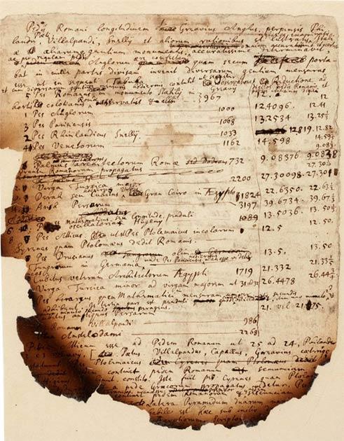 Uno de los papeles quemados inéditos a la venta. (Isaac Newton / Sotheby's)